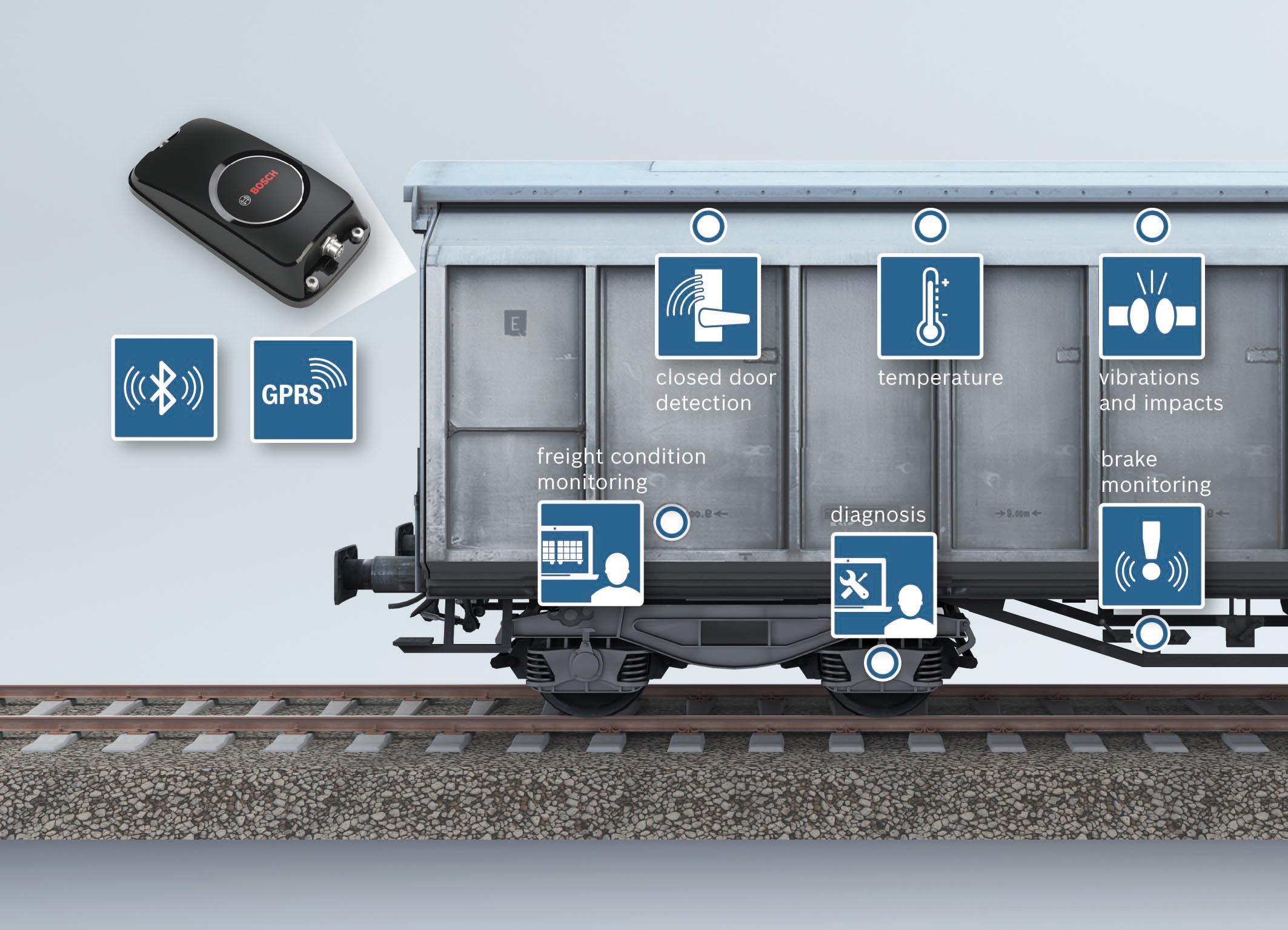 «Умными» скоро станут и ж/д грузоперевозки: Bosch и SBB Cargo работают над связью для грузовых вагонов