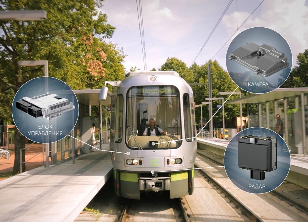 Технологии Bosch и безопасность движения общественного транспорта – на очереди трамваи