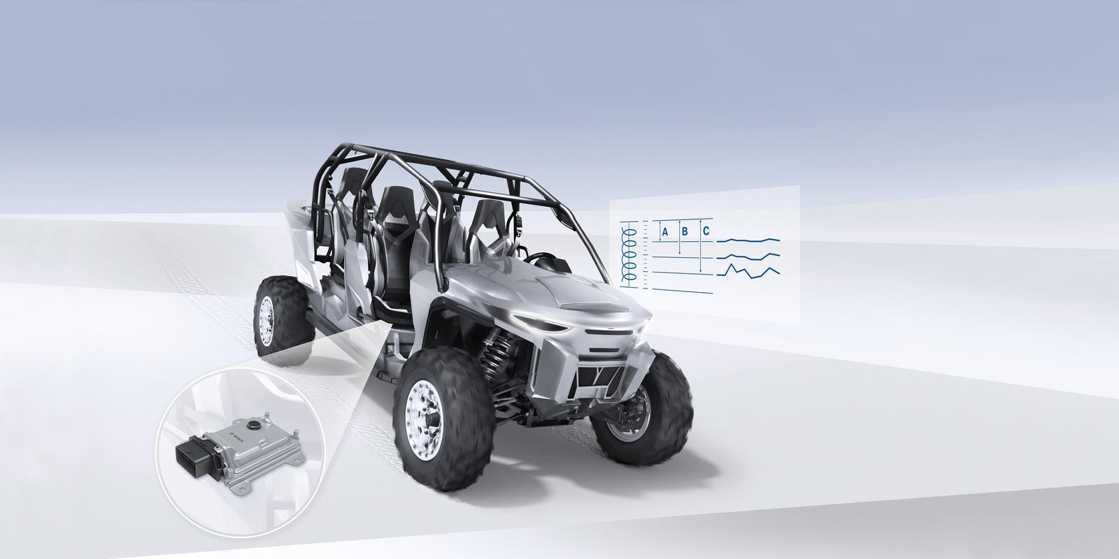 Новый блок управления Bosch SDCU для подвесок полуактивного типа – новый уровень комфорта и безопасности мототранспорта